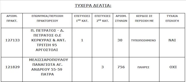 tzoker08 1