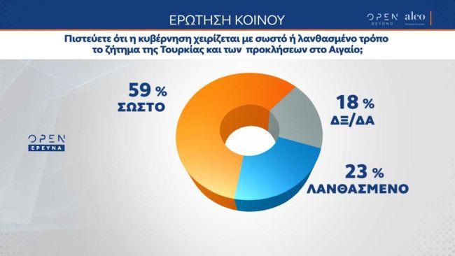 ελληνοτουρκικα